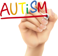 Autism Behavioral Management Techniques