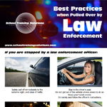 Best Practices if Pulled Over