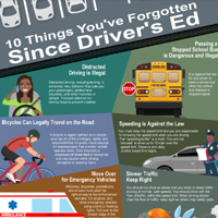 Things You've Forgotten Since Driver's Education