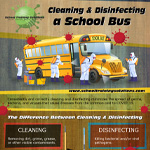 Cleaning & Disinfecting a School Bus