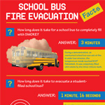 School Bus Fire Evacuation Facts
