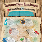 Onboarding with E-learning