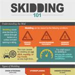 Skidding 101
