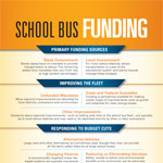 Funding Poster
