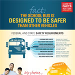 Safety Attributes