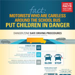 Tips for Motorists