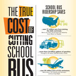 True Cost Poster