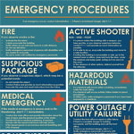 Emergency Procedures Flyer