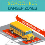 School Bus Danger Zones Flyer Graphic